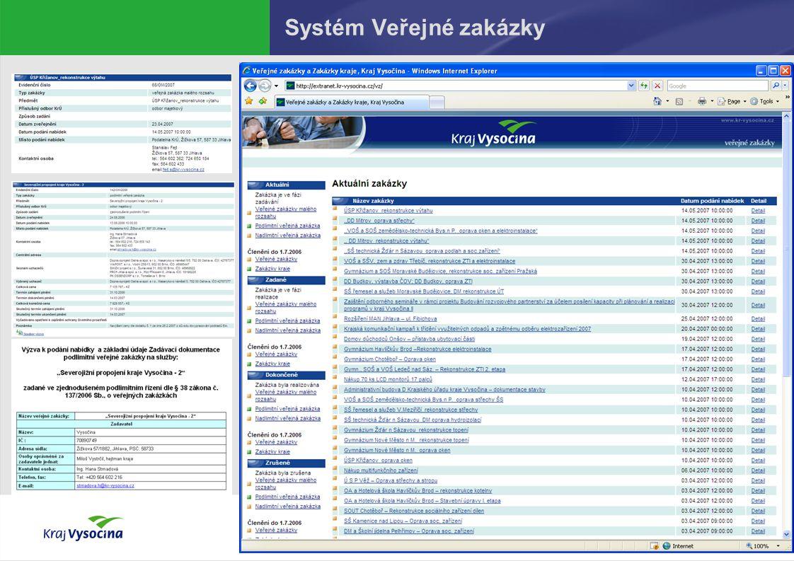 PREZENTUJÍCÍ Systém Veřejné zakázky