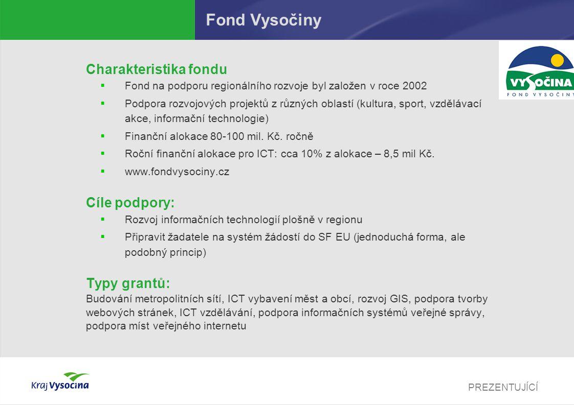 PREZENTUJÍCÍ Fond Vysočiny Charakteristika fondu  Fond na podporu regionálního rozvoje byl založen v roce 2002  Podpora rozvojových projektů z různý