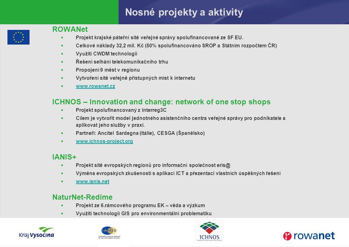 PREZENTUJÍCÍ Nosné projekty a aktivity ROWANet  Projekt krajské páteřní sítě veřejné správy spolufinancované ze SF EU.  Celkové náklady 32,2 mil. Kč