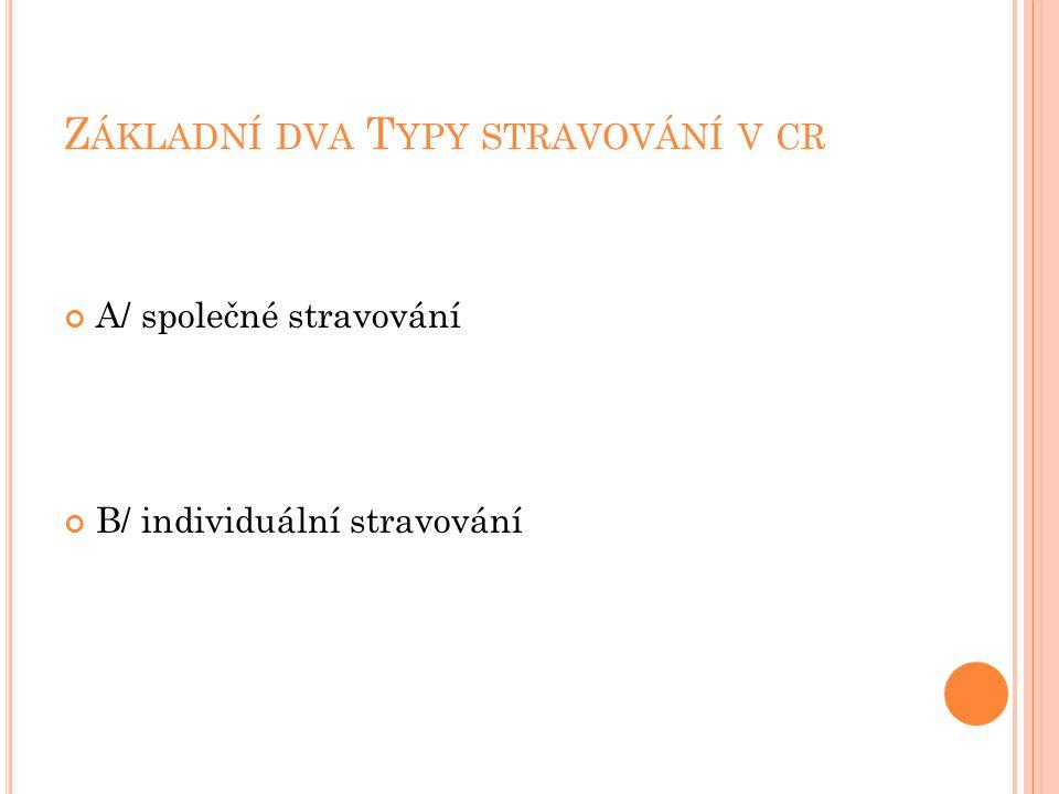 Z ÁKLADNÍ DVA T YPY STRAVOVÁNÍ V CR A/ společné stravování B/ individuální stravování