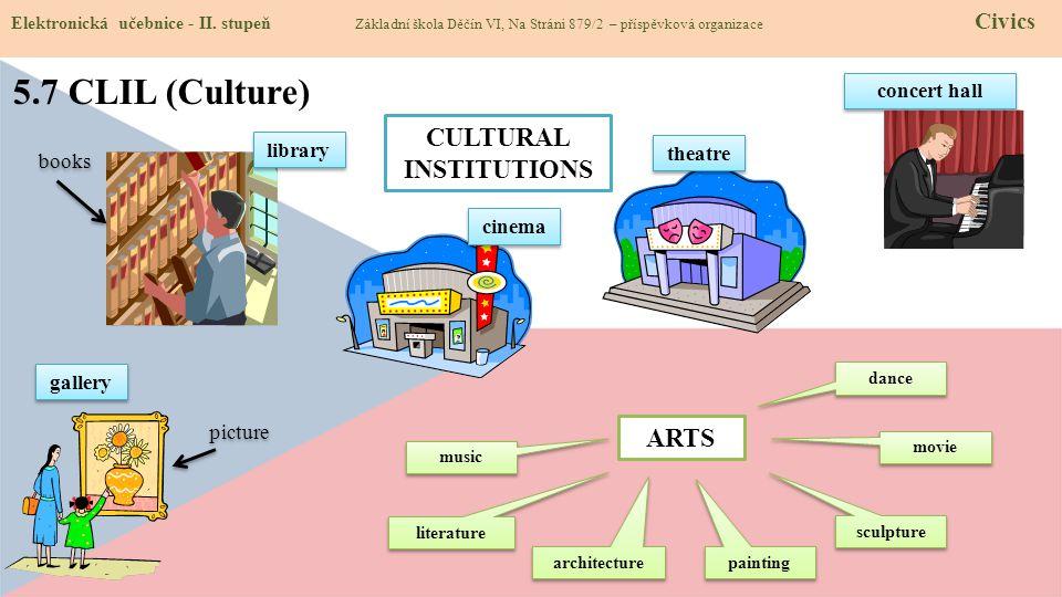 5.7 CLIL (Culture) Elektronická učebnice - II. stupeň Základní škola Děčín VI, Na Stráni 879/2 – příspěvková organizace Civics gallery theatre CULTURA