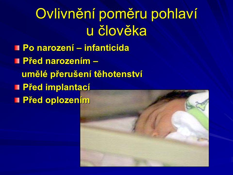 Ovlivnění poměru pohlaví u člověka Po narození – infanticida Před narozením – umělé přerušení těhotenství umělé přerušení těhotenství Před implantací Před oplozením