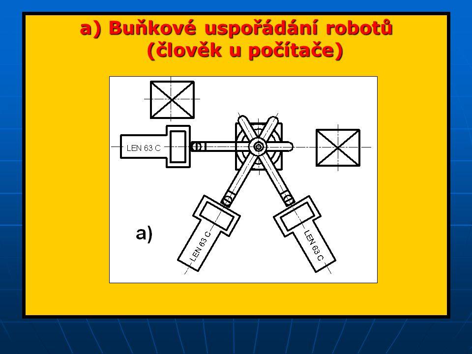 a) Buňkové uspořádání robotů (člověk u počítače)