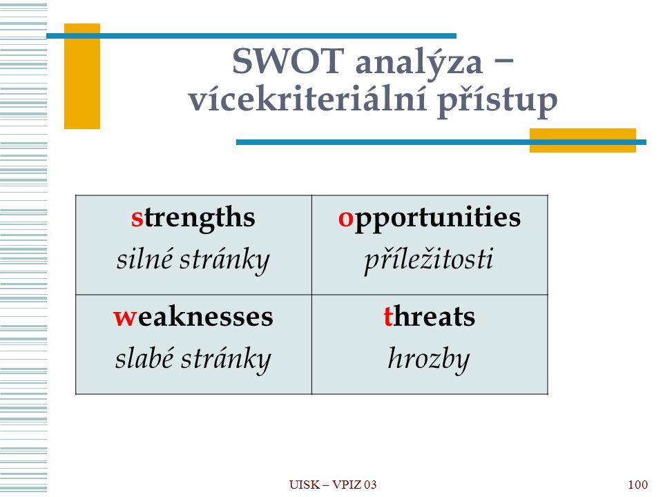 UISK – VPIZ 03 SWOT analýza − vícekriteriální přístup strengths silné stránky opportunities příležitosti weaknesses slabé stránky threats hrozby 100