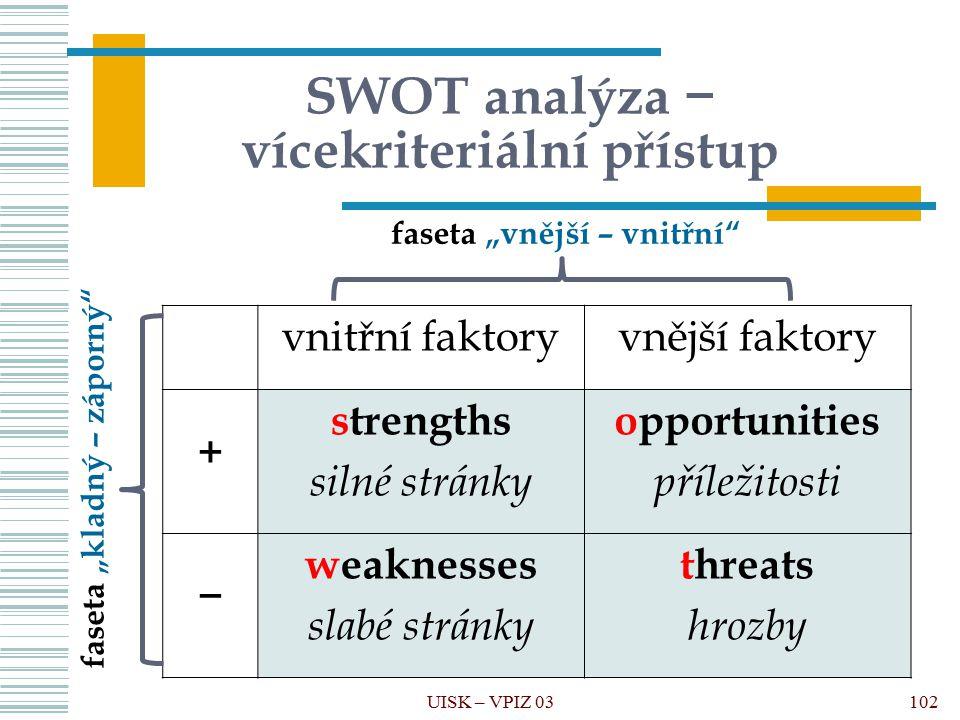 UISK – VPIZ 03 SWOT analýza − vícekriteriální přístup vnitřní faktoryvnější faktory + strengths silné stránky opportunities příležitosti − weaknesses