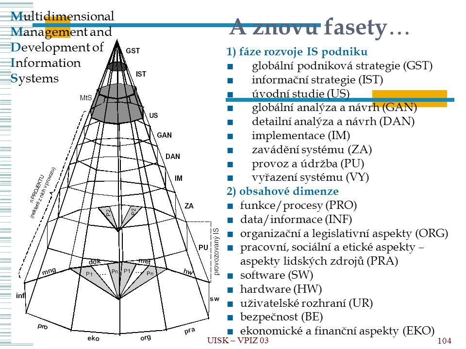 A znovu fasety  104 M ultidimensional M anagement and D evelopment of I nformation S ystems 1) fáze rozvoje IS podniku ■ globální podniková strategie