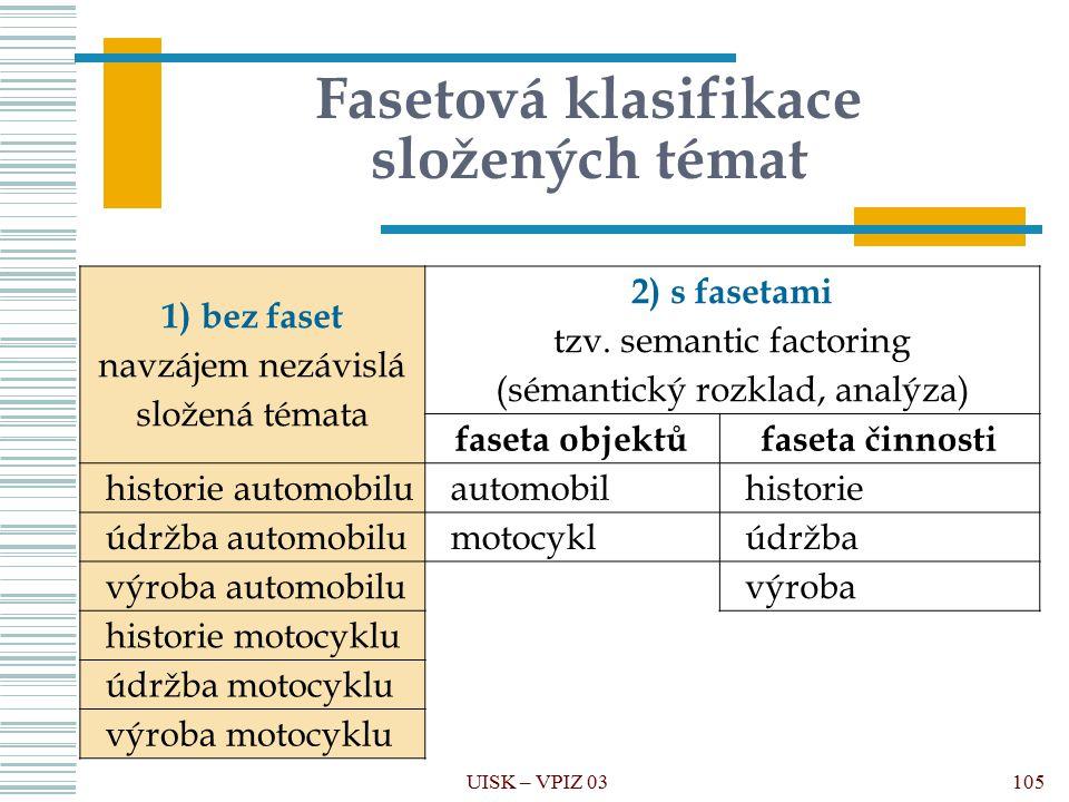 Fasetová klasifikace složených témat 105 1) bez faset navzájem nezávislá složená témata 2) s fasetami tzv. semantic factoring (sémantický rozklad, ana