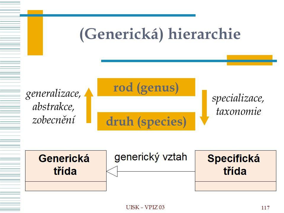 (Generická) hierarchie 117 UISK – VPIZ 03 generalizace, abstrakce, zobecnění druh (species) rod (genus) specializace, taxonomie