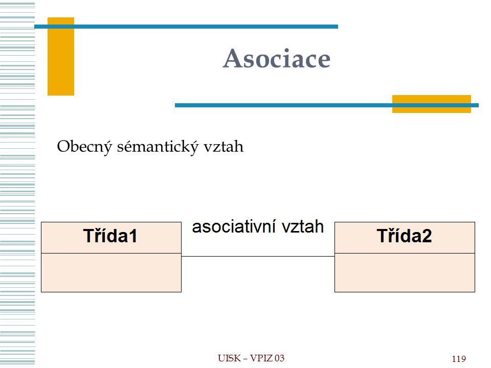 Asociace 119 UISK – VPIZ 03 Obecný sémantický vztah