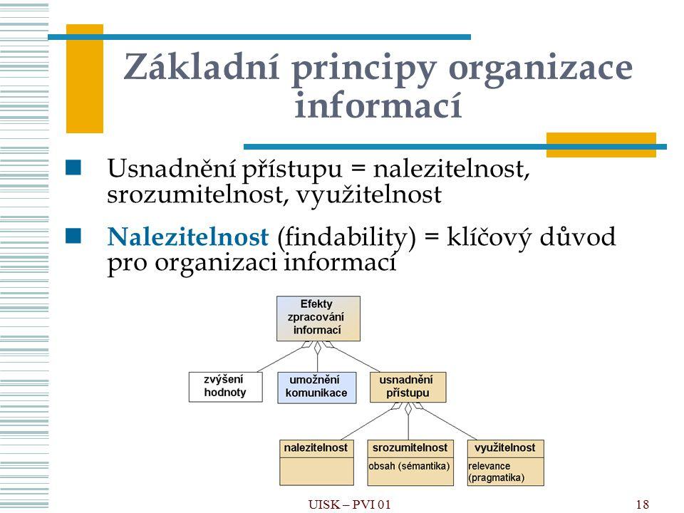 18 Základní principy organizace informací Usnadnění přístupu = nalezitelnost, srozumitelnost, využitelnost Nalezitelnost (findability) = klíčový důvod