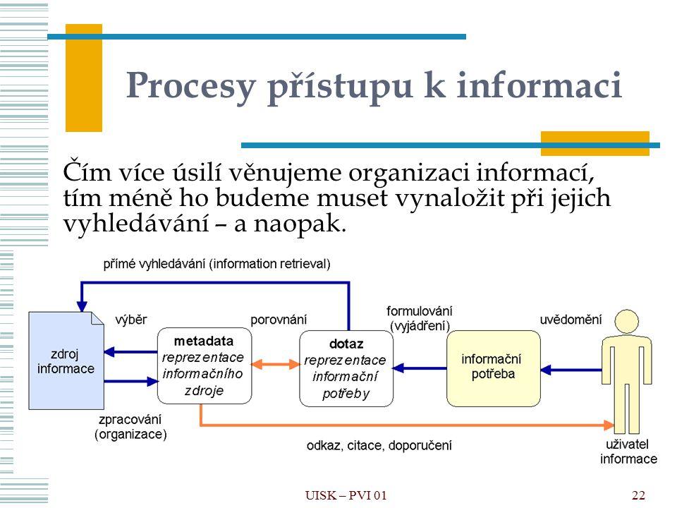 22 Procesy přístupu k informaci Čím více úsilí věnujeme organizaci informací, tím méně ho budeme muset vynaložit při jejich vyhledávání – a naopak. UI