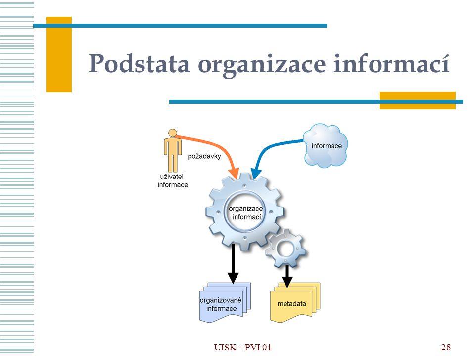 28 Podstata organizace informací UISK – PVI 01