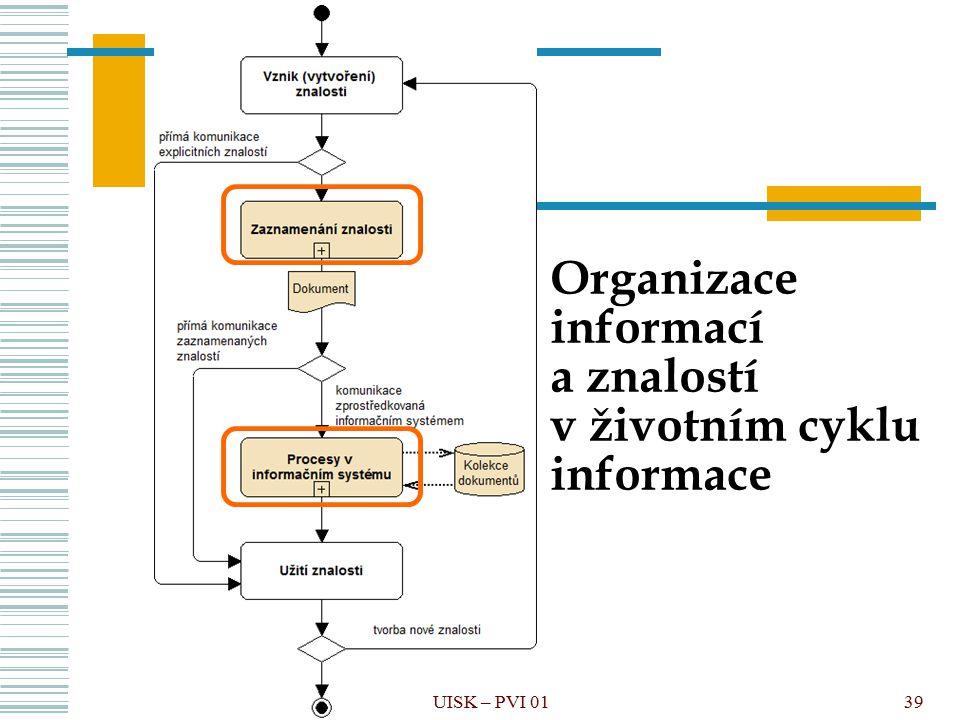 39 Organizace informací a znalostí v životním cyklu informace UISK – PVI 01