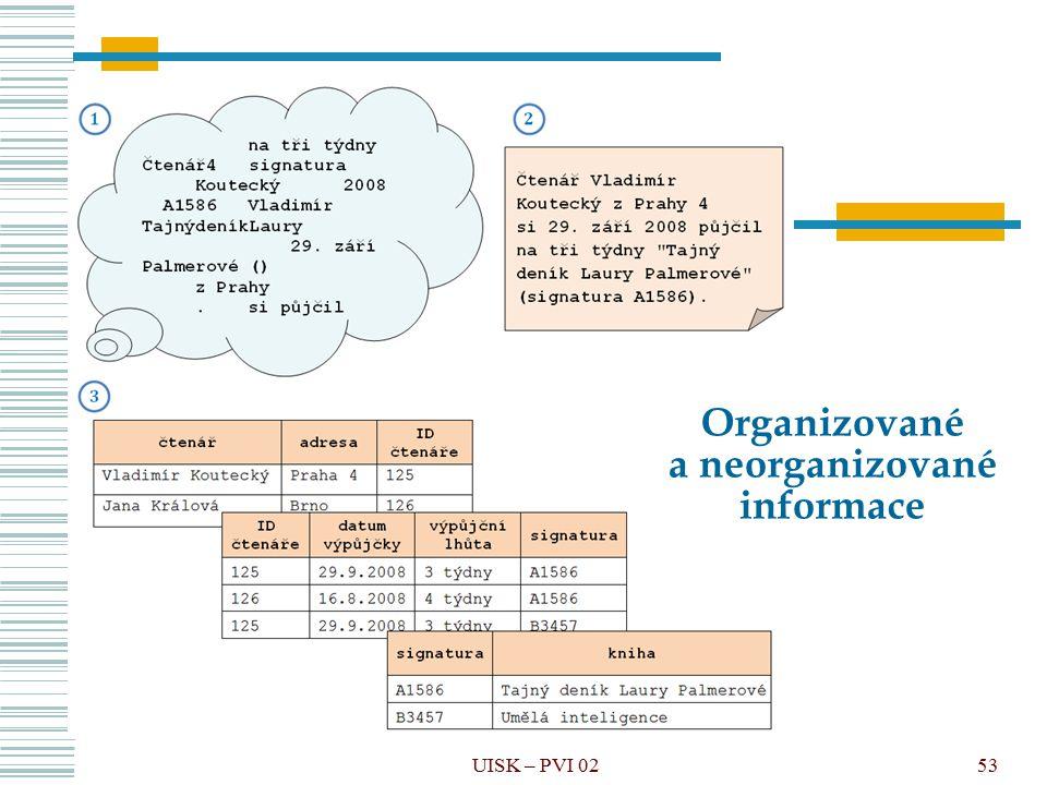 53UISK – PVI 02 Organizované a neorganizované informace