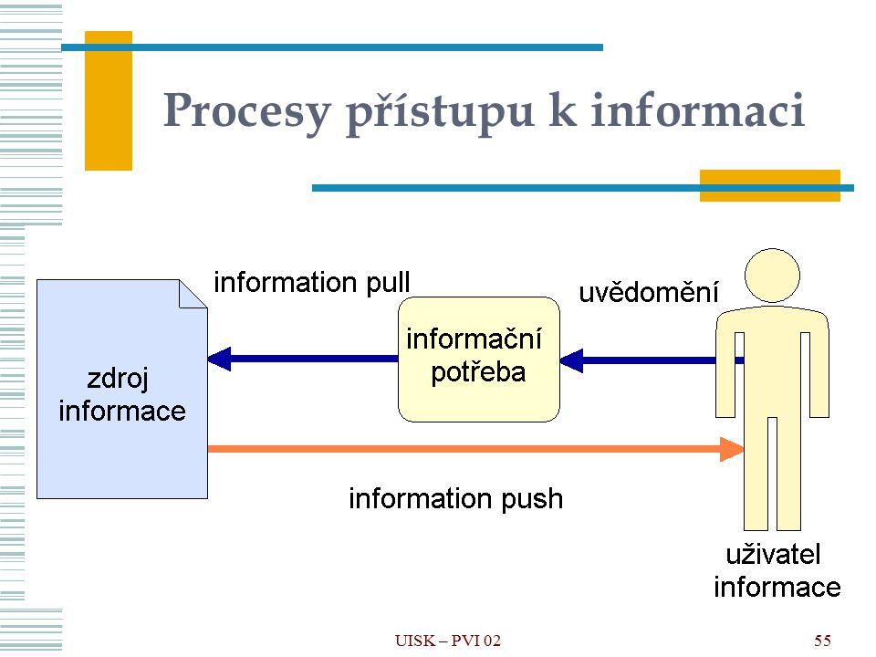55 Procesy přístupu k informaci UISK – PVI 02