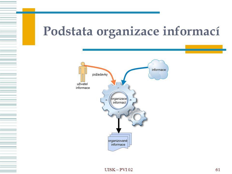 61 Podstata organizace informací UISK – PVI 02