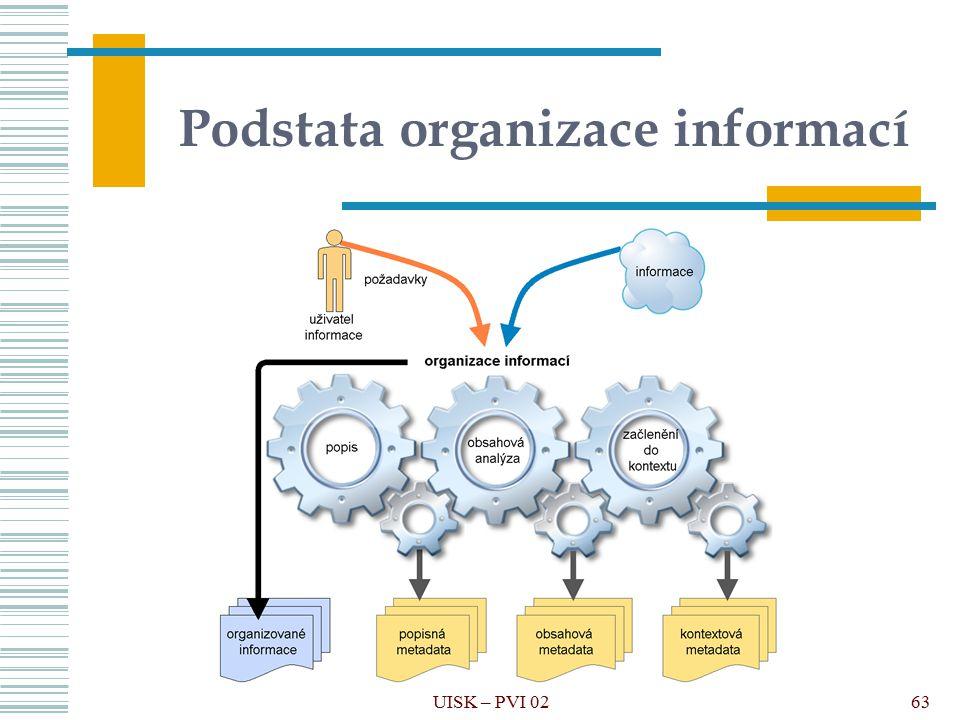 63 Podstata organizace informací UISK – PVI 02