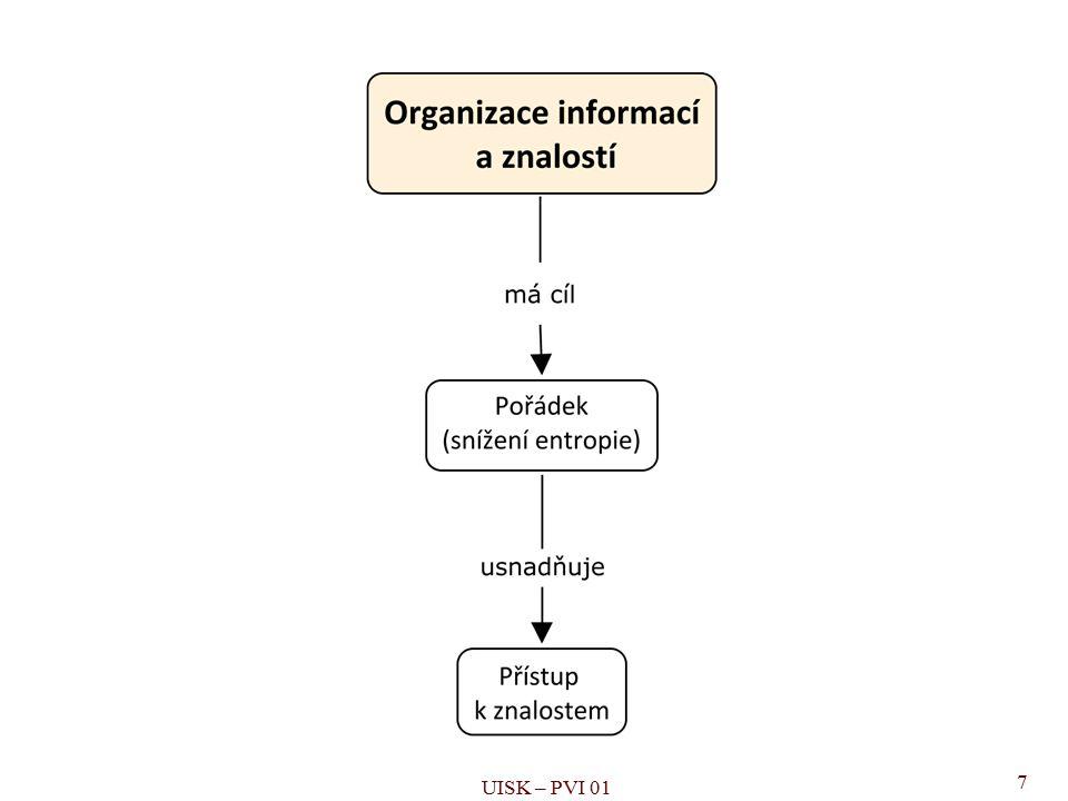 8 Rekapitulace Základní principy organizace Organizace = pořádek místo chaosu (entropie) Princip pořádku = ekvivalence Organizace = analyticko–syntetický proces: oddělení rozdílného, spojení stejného (kategorizace, klasifikace) UISK – PVI 01