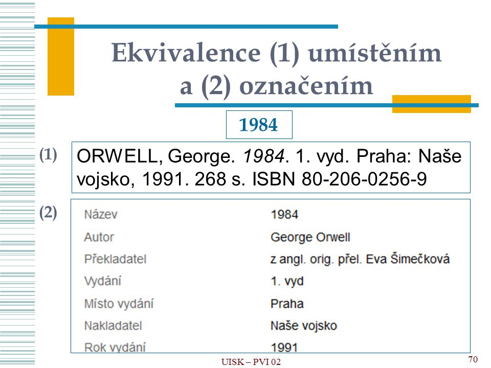 UISK – PVI 02 70 Ekvivalence (1) umístěním a (2) označením 1984 ORWELL, George. 1984. 1. vyd. Praha: Naše vojsko, 1991. 268 s. ISBN 80-206-0256-9 (1)