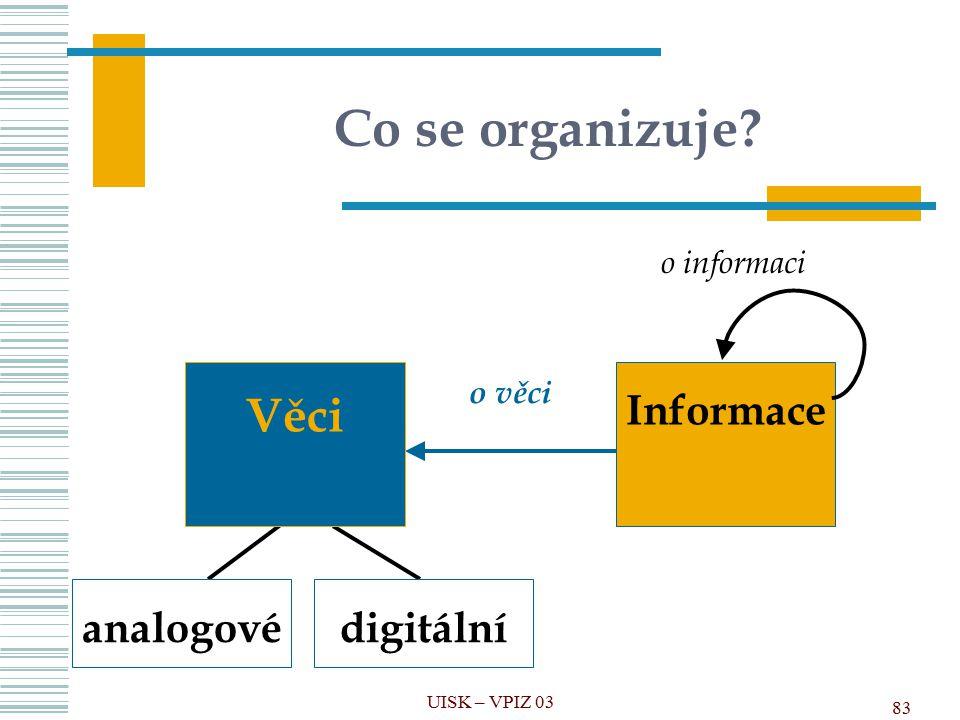 83 Co se organizuje? UISK – VPIZ 03 Informace o věci o informaci analogovédigitální Věci