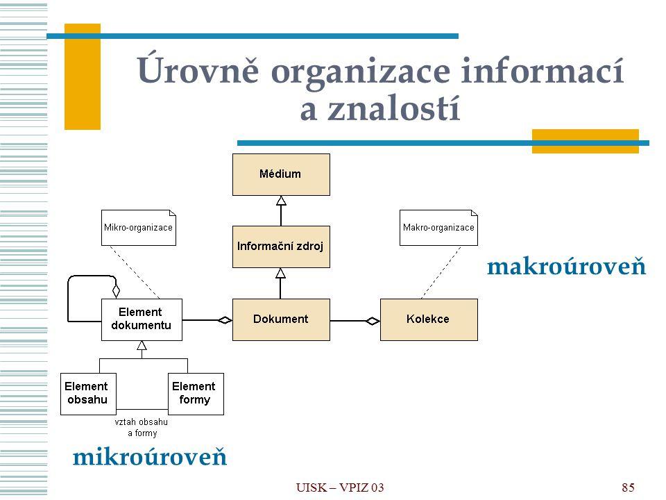 85 Úrovně organizace informací a znalostí UISK – VPIZ 03 mikroúroveň makroúroveň