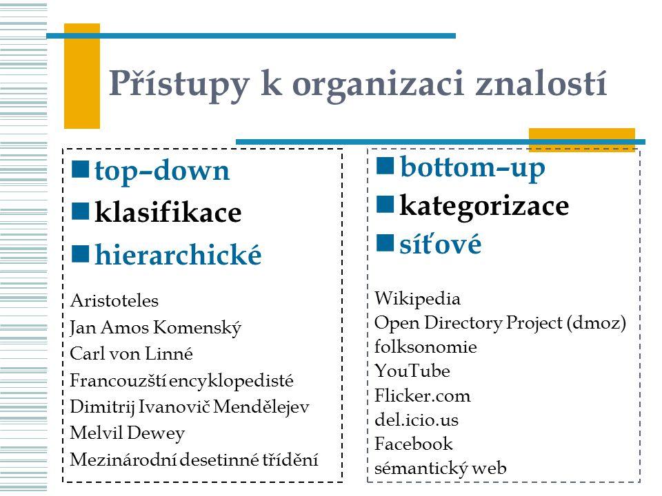 Přístupy k organizaci znalostí top–down klasifikace hierarchické Aristoteles Jan Amos Komenský Carl von Linné Francouzští encyklopedisté Dimitrij Ivan