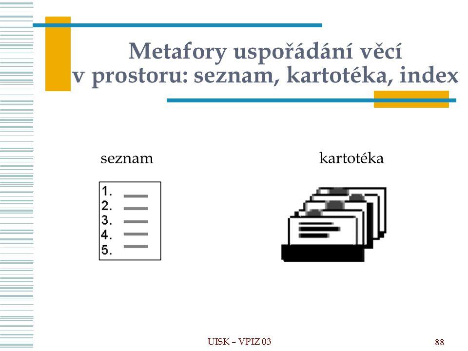 Metafory uspořádání věcí v prostoru: seznam, kartotéka, index 88 UISK – VPIZ 03 seznamkartotéka