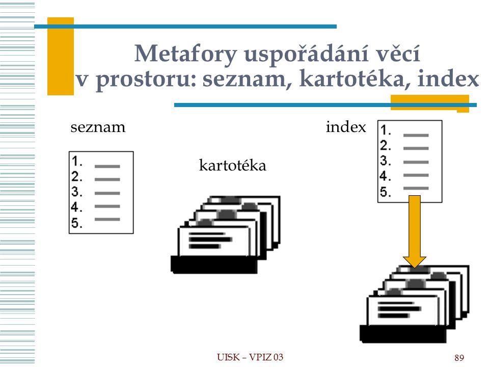 Metafory uspořádání věcí v prostoru: seznam, kartotéka, index 89 UISK – VPIZ 03 seznam kartotéka index