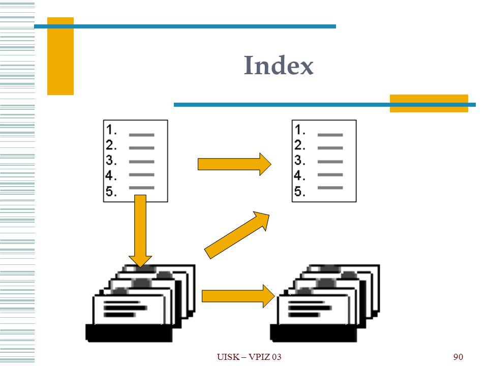 Index 90UISK – VPIZ 03