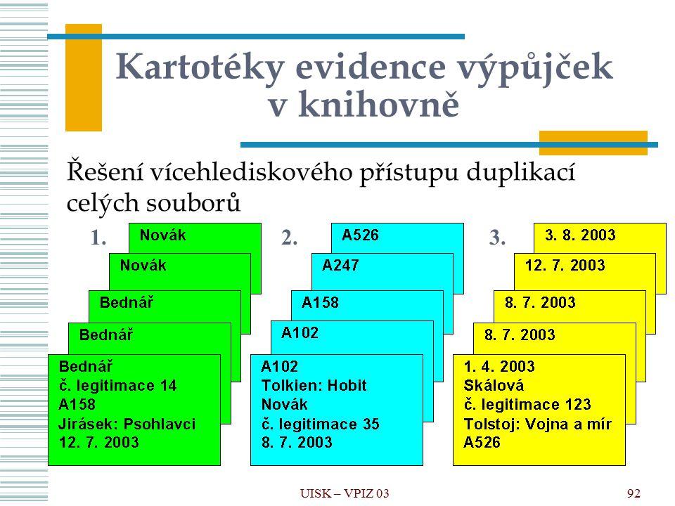 UISK – VPIZ 0392 Kartotéky evidence výpůjček v knihovně Řešení vícehlediskového přístupu duplikací celých souborů 1.2.3.