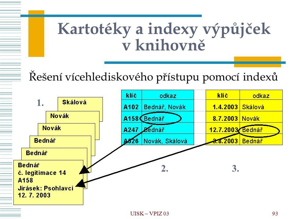 UISK – VPIZ 0393 Kartotéky a indexy výpůjček v knihovně Řešení vícehlediskového přístupu pomocí indexů 1. 2.3.