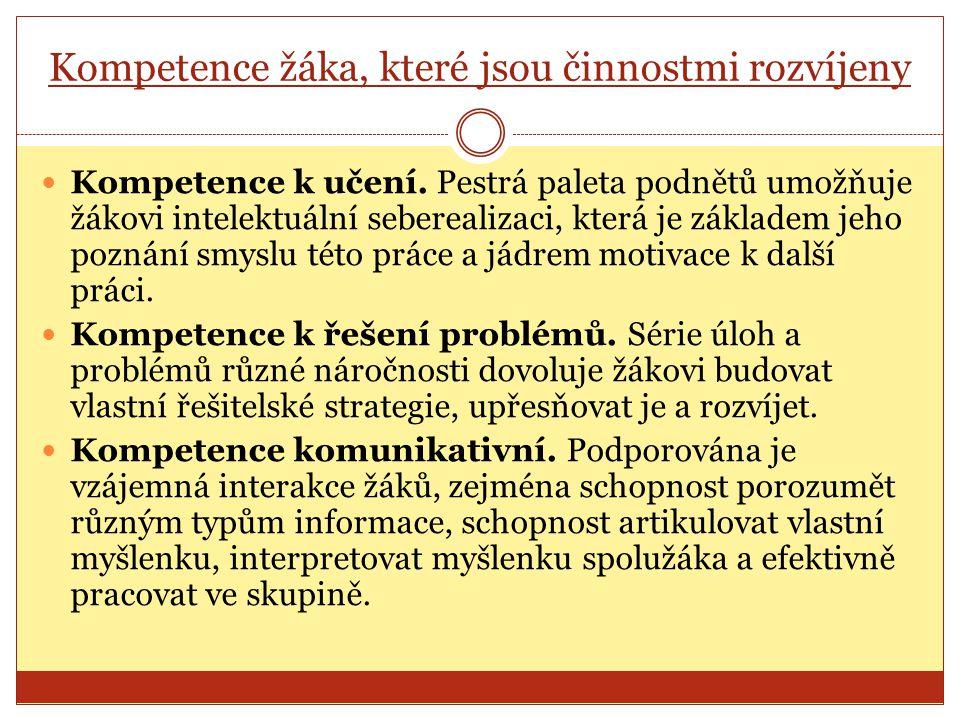 Kompetence žáka, které jsou činnostmi rozvíjeny Kompetence k učení.