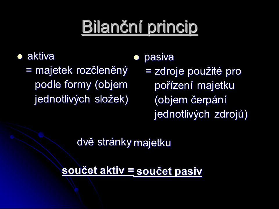 Bilanční princip aktiva aktiva = majetek rozčleněný = majetek rozčleněný podle formy (objem podle formy (objem jednotlivých složek) jednotlivých slože