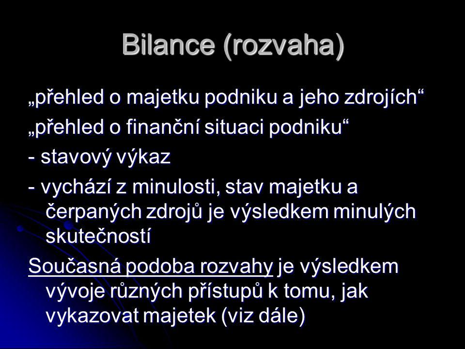 """Bilance (rozvaha) """"přehled o majetku podniku a jeho zdrojích"""" """"přehled o finanční situaci podniku"""" - stavový výkaz - vychází z minulosti, stav majetku"""