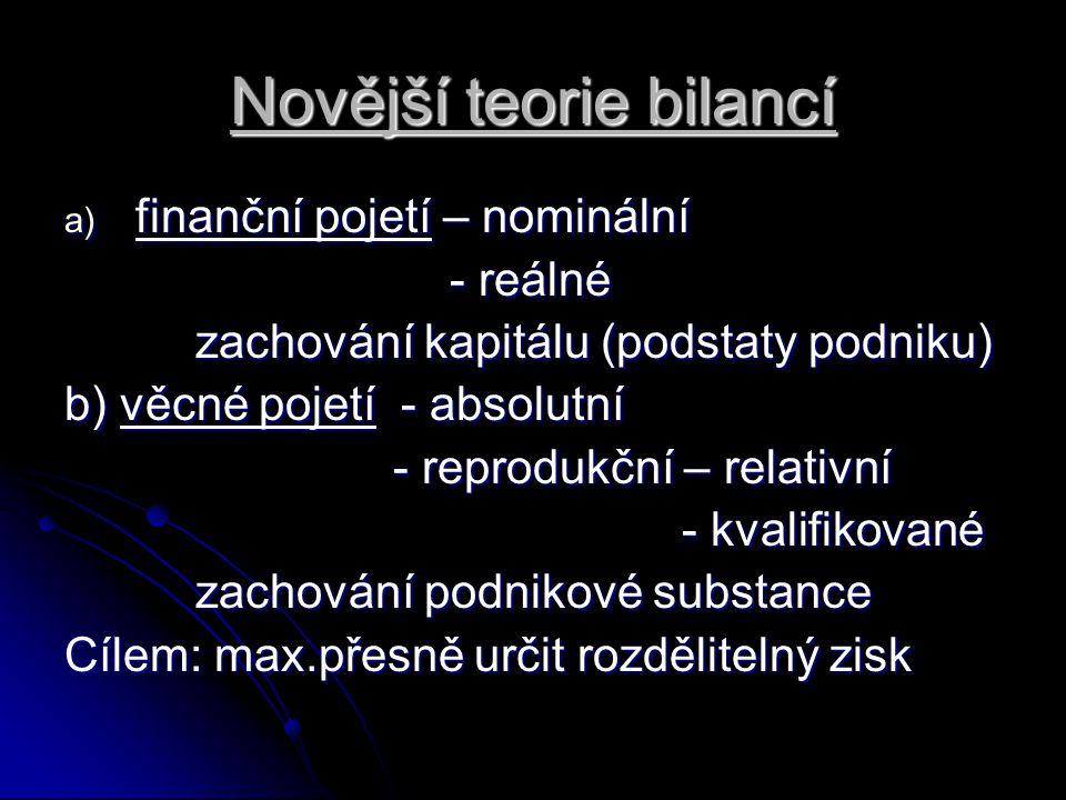 Novější teorie bilancí a) finanční pojetí – nominální - reálné - reálné zachování kapitálu (podstaty podniku) zachování kapitálu (podstaty podniku) b)
