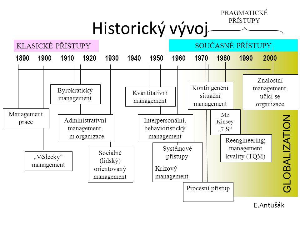 Historický vývoj E.Antušák GLOBALIZATION Procesní přístup Systémové přístupy Krizový management Interpersonální, behavioristický management Sociálně (