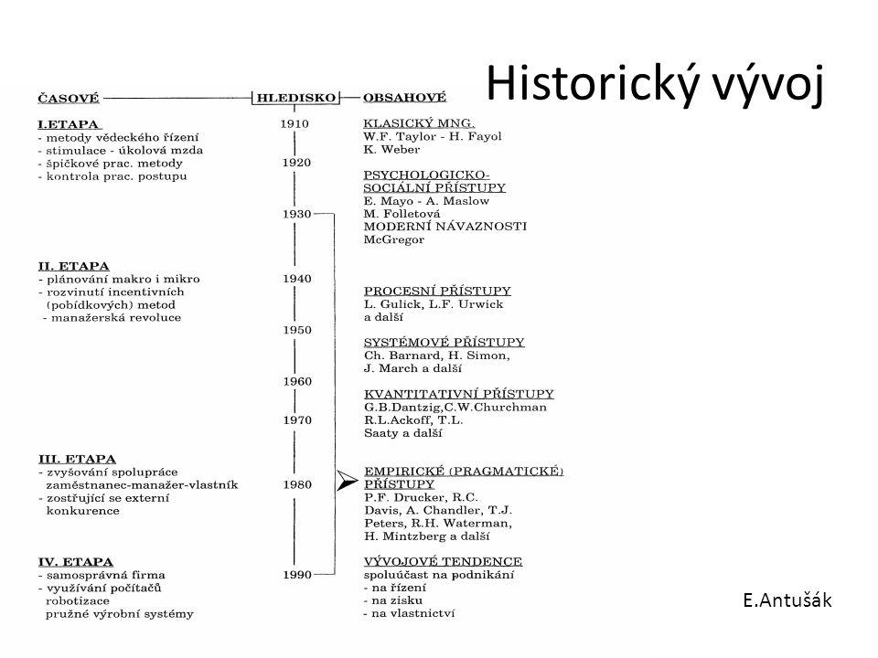 E.Antušák Historický vývoj