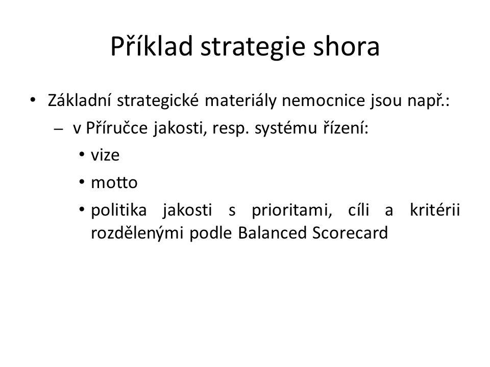 Příklad strategie shora Základní strategické materiály nemocnice jsou např.: – v Příručce jakosti, resp. systému řízení: vize motto politika jakosti s