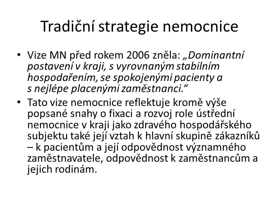 """Tradiční strategie nemocnice Vize MN před rokem 2006 zněla: """"Dominantní postavení v kraji, s vyrovnaným stabilním hospodařením, se spokojenými pacient"""