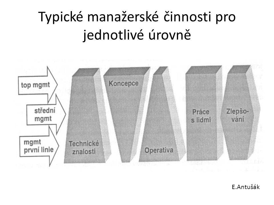 Typické manažerské činnosti pro jednotlivé úrovně E.Antušák