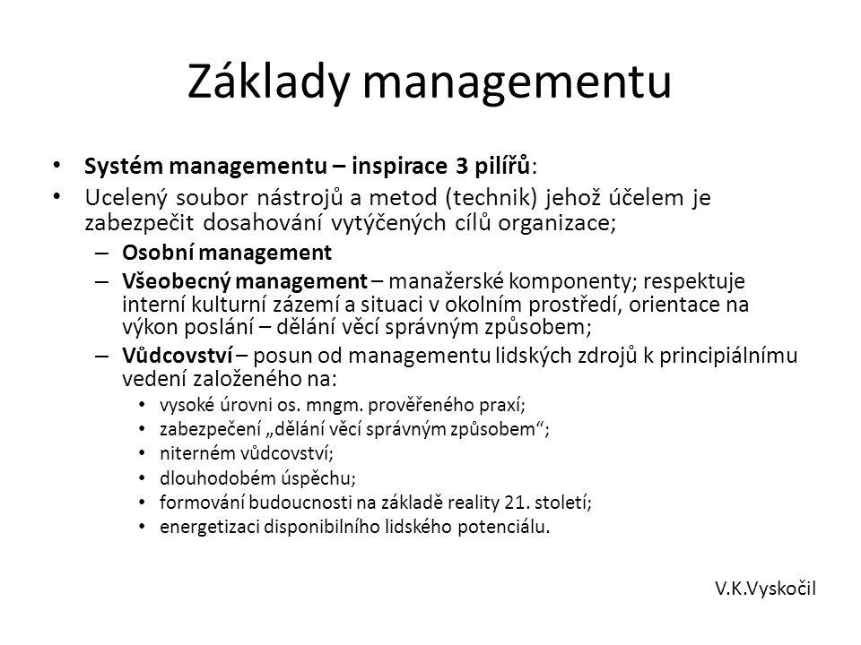 Základy managementu Systém managementu – inspirace 3 pilířů: Ucelený soubor nástrojů a metod (technik) jehož účelem je zabezpečit dosahování vytýčenýc