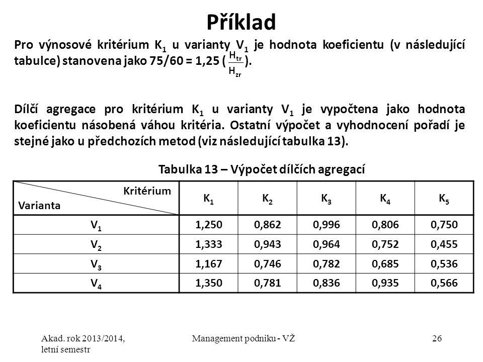 Akad. rok 2013/2014, letní semestr Management podniku - VŽ26 Příklad Pro výnosové kritérium K 1 u varianty V 1 je hodnota koeficientu (v následující t