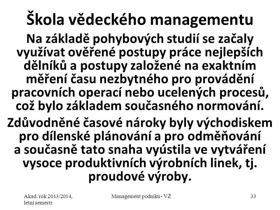 Akad. rok 2013/2014, letní semestr Management podniku - VŽ33 Škola vědeckého managementu Na základě pohybových studií se začaly využívat ověřené postu