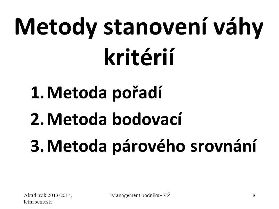 Akad. rok 2013/2014, letní semestr Management podniku - VŽ8 Metody stanovení váhy kritérií 1.Metoda pořadí 2.Metoda bodovací 3.Metoda párového srovnán