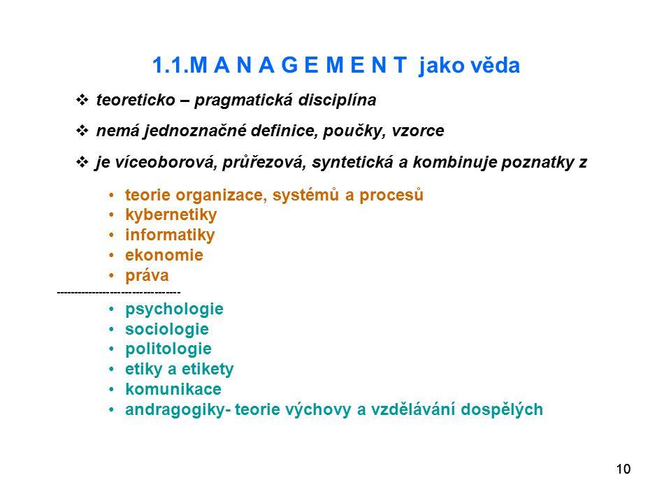 10 1.1.M A N A G E M E N T jako věda  teoreticko – pragmatická disciplína  nemá jednoznačné definice, poučky, vzorce  je víceoborová, průřezová, syntetická a kombinuje poznatky z teorie organizace, systémů a procesů kybernetiky informatiky ekonomie práva ---------------------------------- psychologie sociologie politologie etiky a etikety komunikace andragogiky- teorie výchovy a vzdělávání dospělých