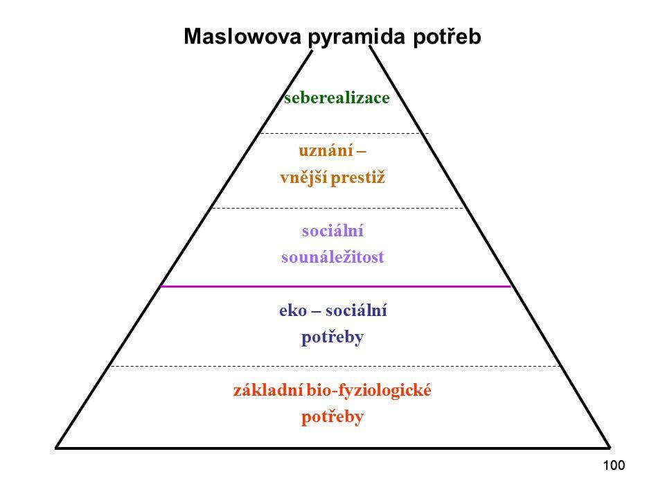 100 Maslowova pyramida potřeb seberealizace uznání – vnější prestiž sociální sounáležitost eko – sociální potřeby základní bio-fyziologické potřeby
