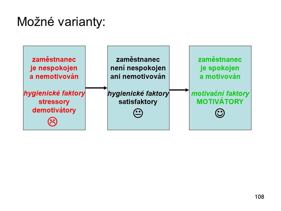 108 Možné varianty: zaměstnanec je nespokojen a nemotivován hygienické faktory stressory demotivátory  zaměstnanec není nespokojen ani nemotivován hygienické faktory satisfaktory  zaměstnanec je spokojen a motivován motivační faktory MOTIVÁTORY