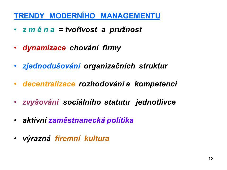 12 TRENDY MODERNÍHO MANAGEMENTU z m ě n a = tvořivost a pružnost dynamizace chování firmy zjednodušování organizačních struktur decentralizace rozhodování a kompetencí zvyšování sociálního statutu jednotlivce aktivní zaměstnanecká politika výrazná firemní kultura