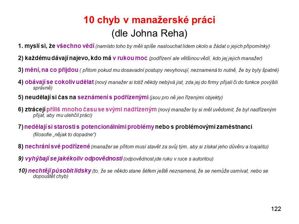 122 10 chyb v manažerské práci (dle Johna Reha) 1.