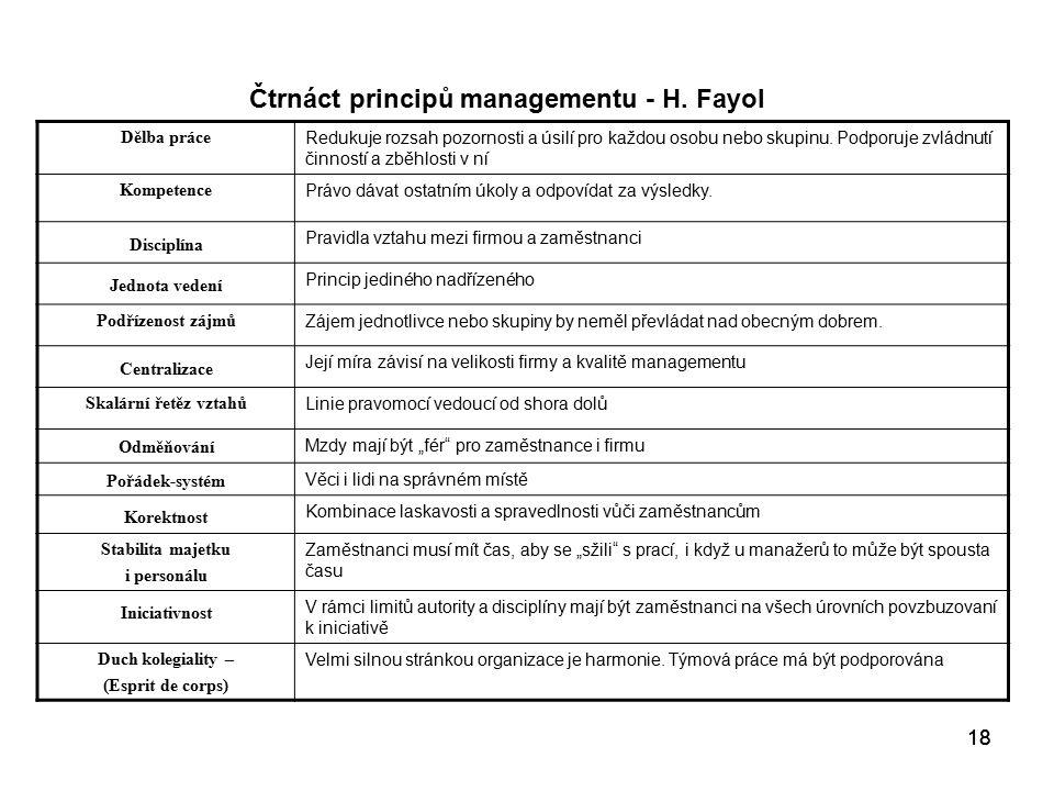 18 Čtrnáct principů managementu - H.